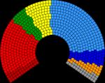 European_Parliament_Composition-2009.svg