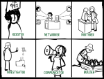 changemakertypes-from-storyofstuff.org