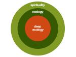 spiritualiuty+ecology=deep ecoology